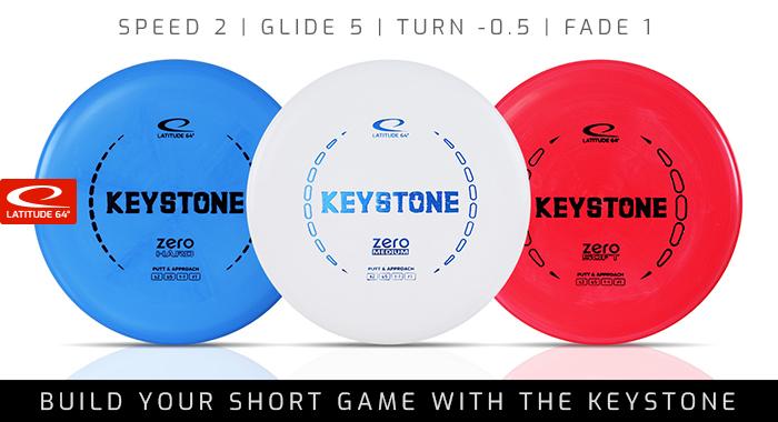 Latitude Keystone